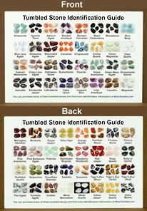 Stone identification card