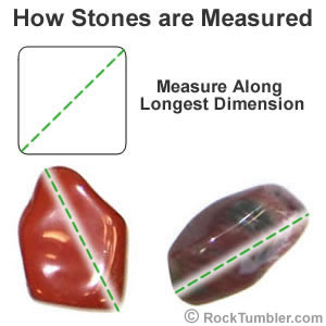 Measuring a stone maximum dimension