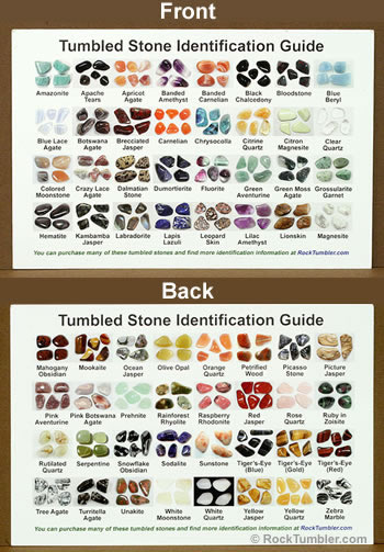 Tumbled Stone Identification Guide